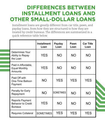 Payday loans through moneygram photo 5