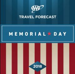 According to AAA's first travel forecast of the summer, nearly 5.2 million Californians are projected to travel over the upcoming three-day weekend.
